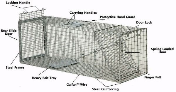 Cage trap with labels on parts.